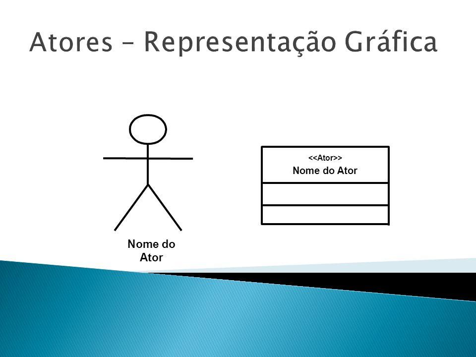 Atores – Representação Gráfica Nome do Ator > Nome do Ator