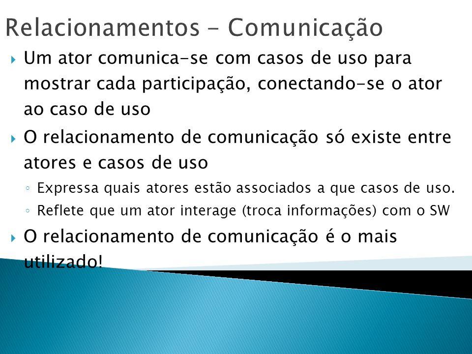 Relacionamentos - Comunicação Um ator comunica-se com casos de uso para mostrar cada participação, conectando-se o ator ao caso de uso O relacionament