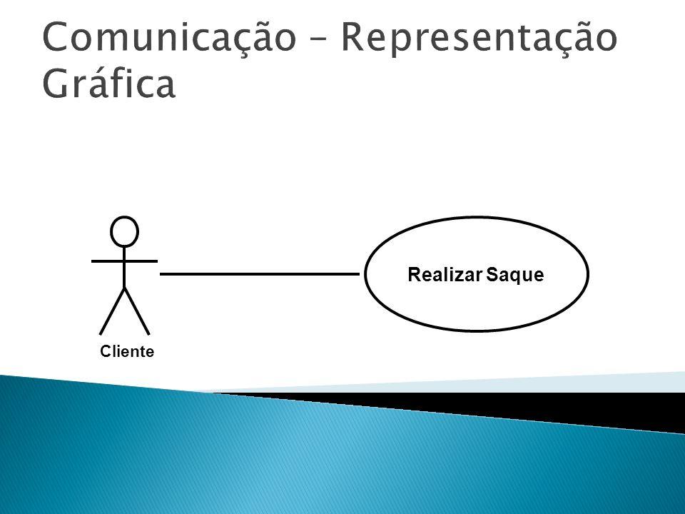 Comunicação – Representação Gráfica Realizar Saque Cliente