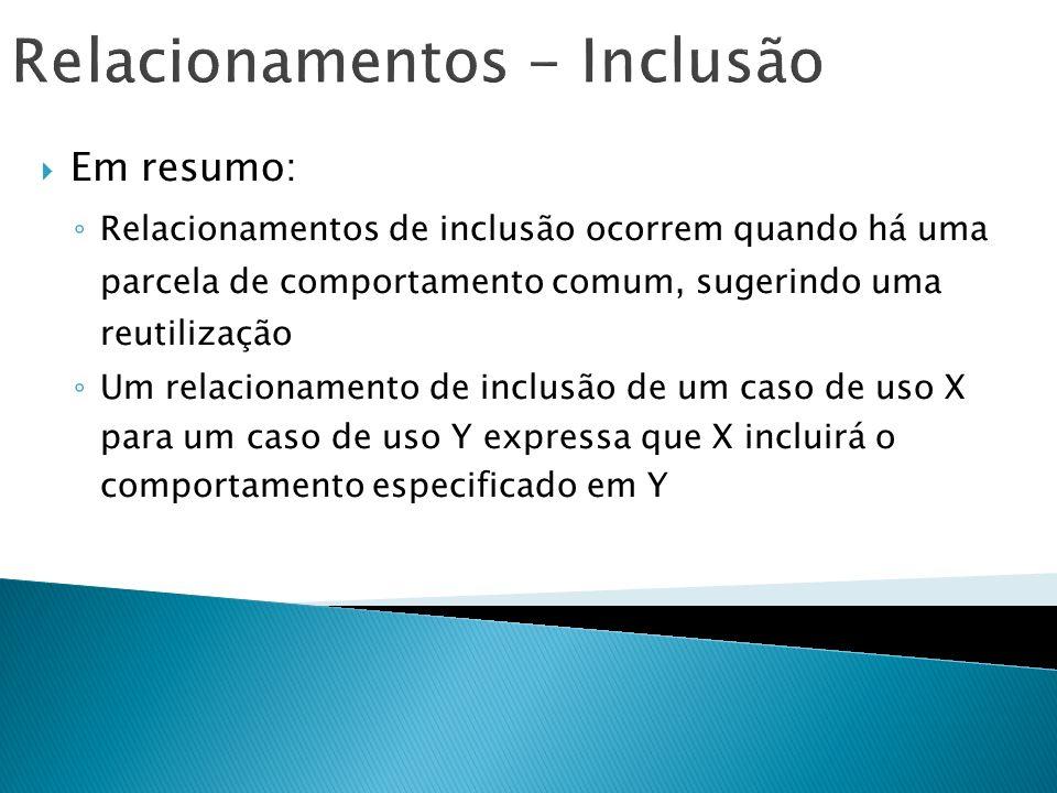 Relacionamentos - Inclusão Em resumo: Relacionamentos de inclusão ocorrem quando há uma parcela de comportamento comum, sugerindo uma reutilização Um