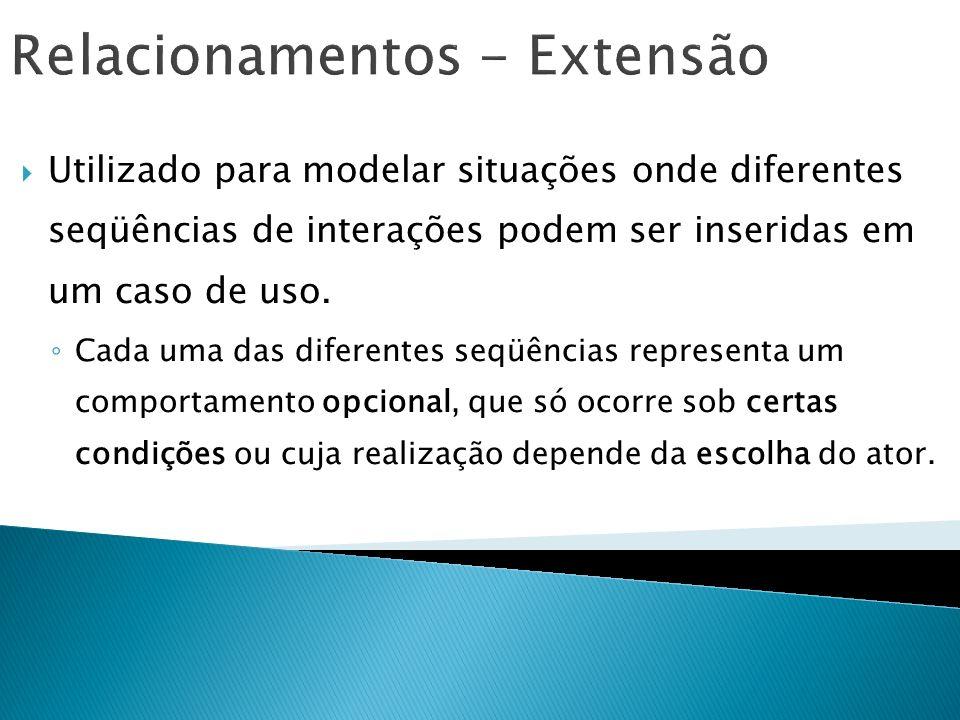 Relacionamentos - Extensão Utilizado para modelar situações onde diferentes seqüências de interações podem ser inseridas em um caso de uso. Cada uma d