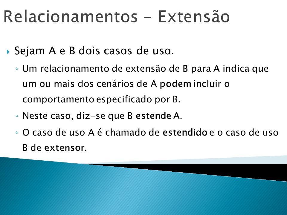 Relacionamentos - Extensão Sejam A e B dois casos de uso. Um relacionamento de extensão de B para A indica que um ou mais dos cenários de A podem incl