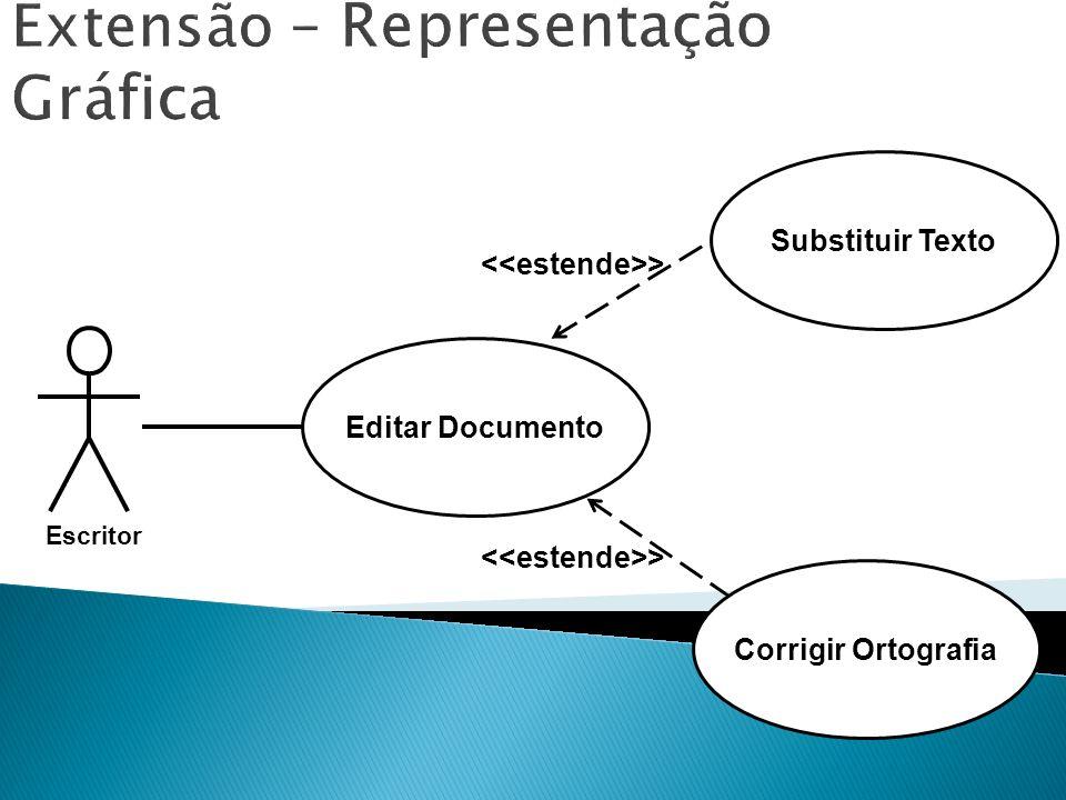 Extensão – Representação Gráfica Editar Documento Corrigir Ortografia > Substituir Texto > Escritor