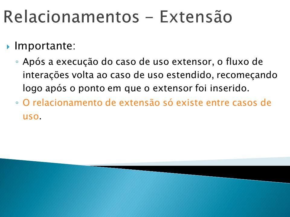 Relacionamentos - Extensão Importante: Após a execução do caso de uso extensor, o fluxo de interações volta ao caso de uso estendido, recomeçando logo
