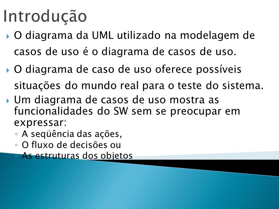Introdução O diagrama da UML utilizado na modelagem de casos de uso é o diagrama de casos de uso. O diagrama de caso de uso oferece possíveis situaçõe