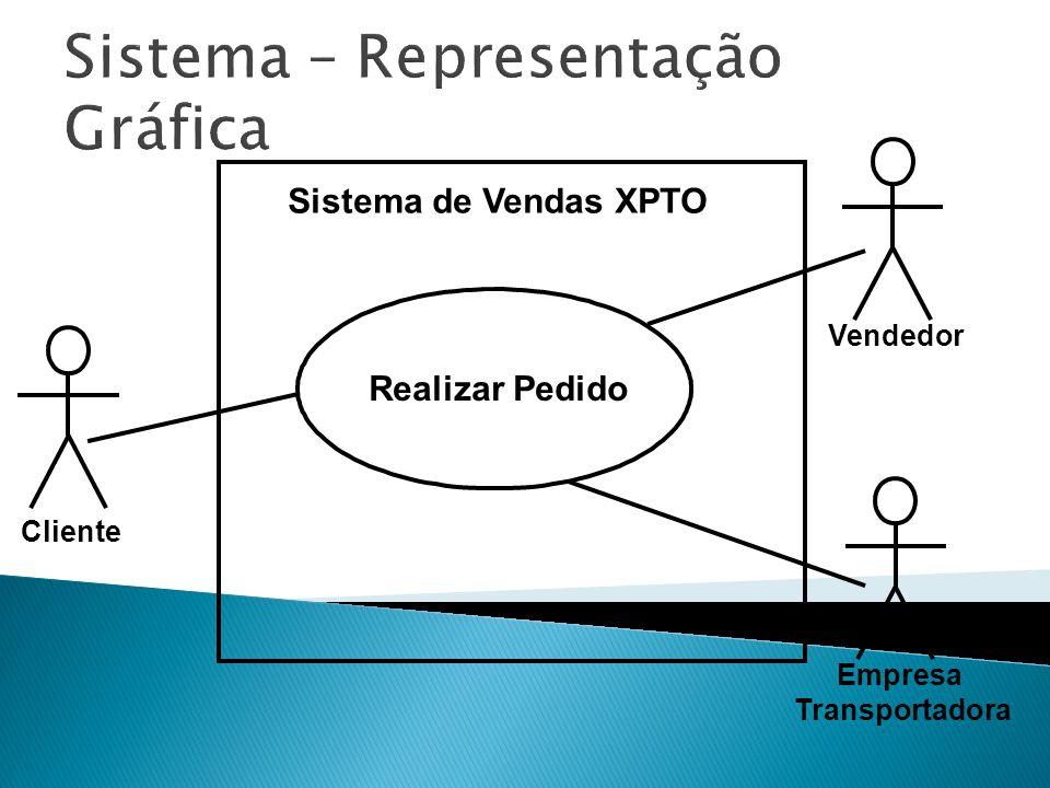 Sistema – Representação Gráfica Sistema de Vendas XPTO Cliente Vendedor Empresa Transportadora Realizar Pedido