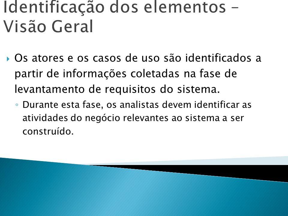 Identificação dos elementos – Visão Geral Os atores e os casos de uso são identificados a partir de informações coletadas na fase de levantamento de r