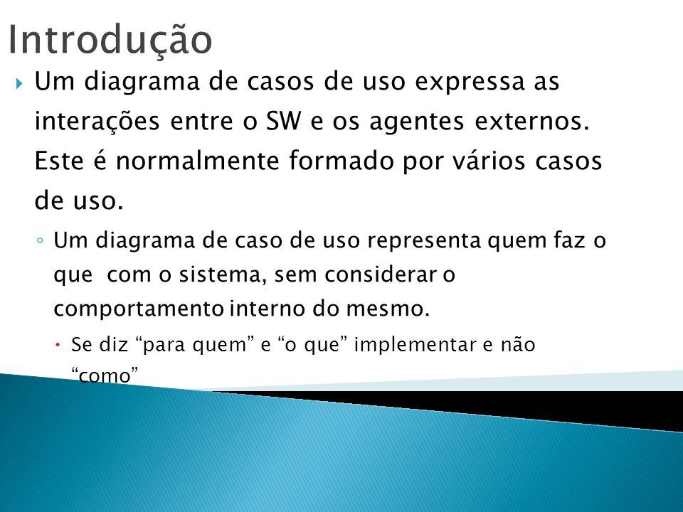 Introdução Com um diagrama de caso de uso, o SW é visto como um a caixa-preta sobre as funcionalidades desejáveis do SW.