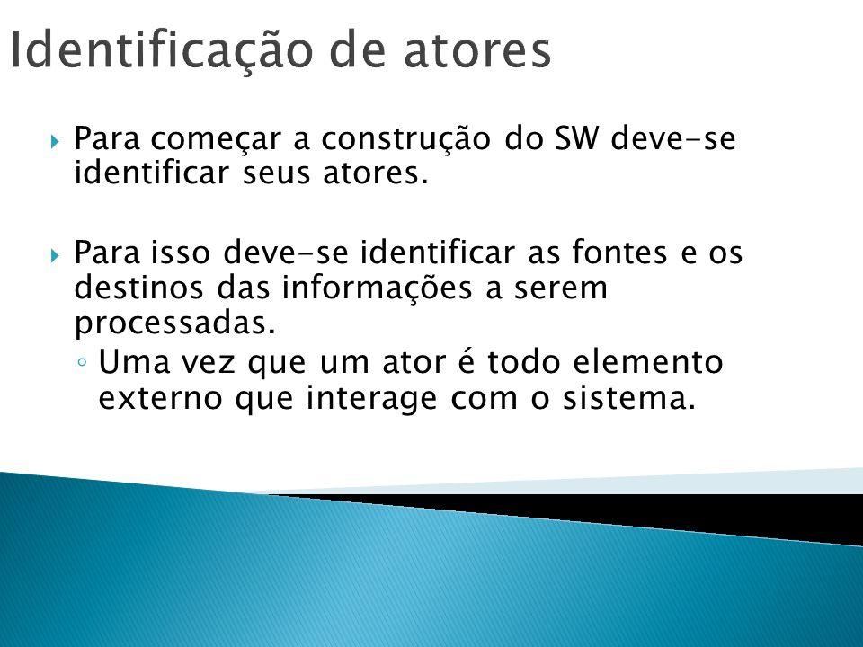 Identificação de atores Para começar a construção do SW deve-se identificar seus atores. Para isso deve-se identificar as fontes e os destinos das inf