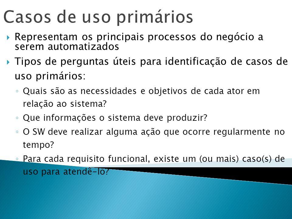 Casos de uso primários Representam os principais processos do negócio a serem automatizados Tipos de perguntas úteis para identificação de casos de us
