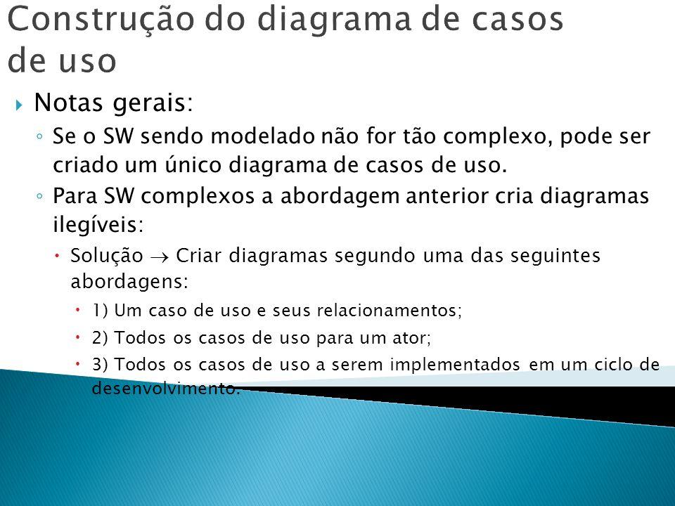 Construção do diagrama de casos de uso Notas gerais: Se o SW sendo modelado não for tão complexo, pode ser criado um único diagrama de casos de uso. P