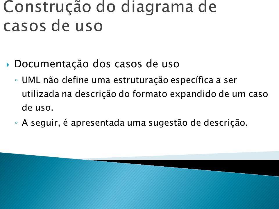 Construção do diagrama de casos de uso Documentação dos casos de uso UML não define uma estruturação específica a ser utilizada na descrição do format