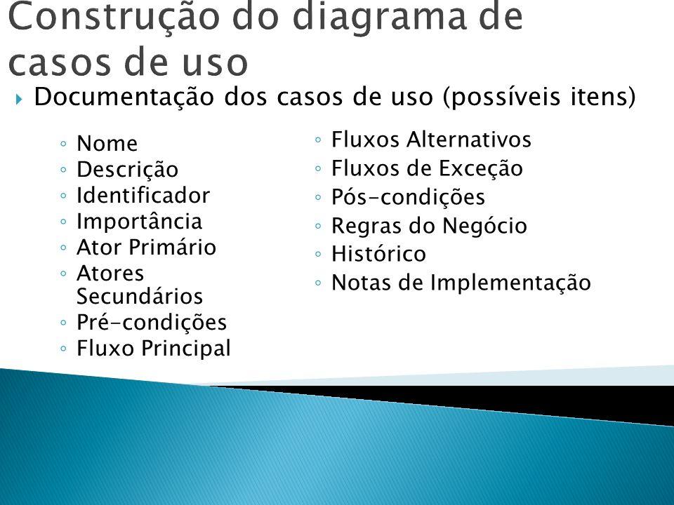 Documentação dos casos de uso (possíveis itens) Construção do diagrama de casos de uso Nome Descrição Identificador Importância Ator Primário Atores S