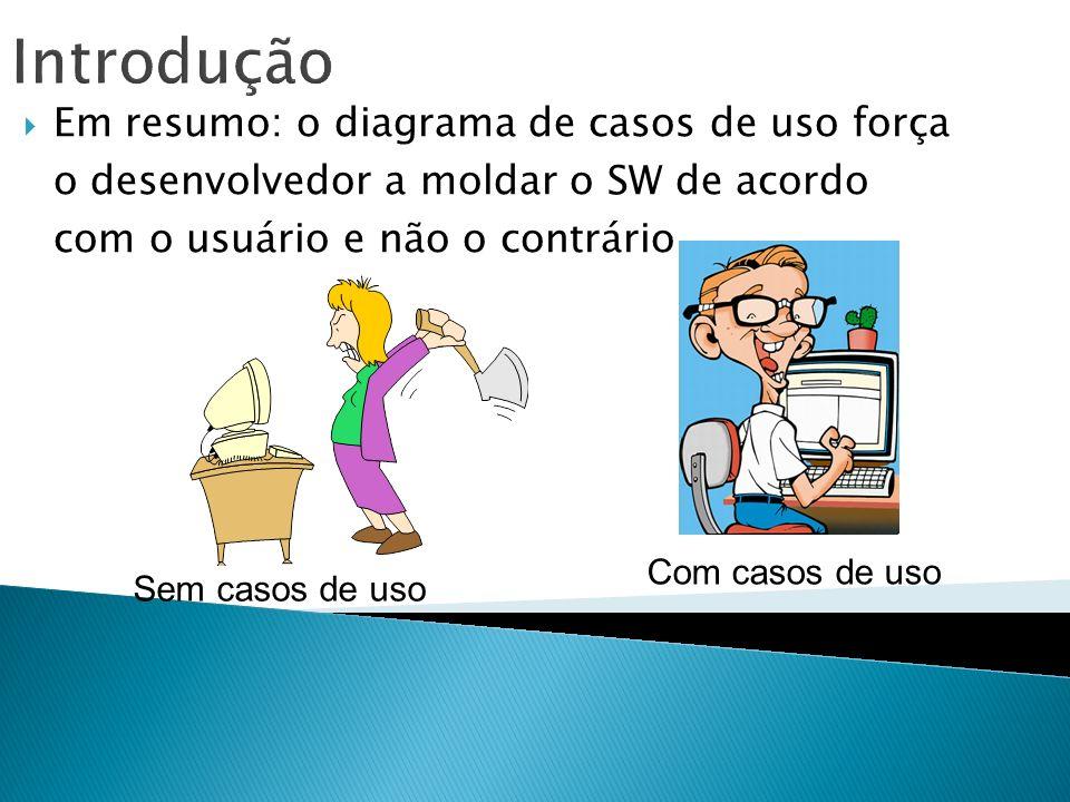 Introdução Em resumo: o diagrama de casos de uso força o desenvolvedor a moldar o SW de acordo com o usuário e não o contrário Sem casos de uso Com ca