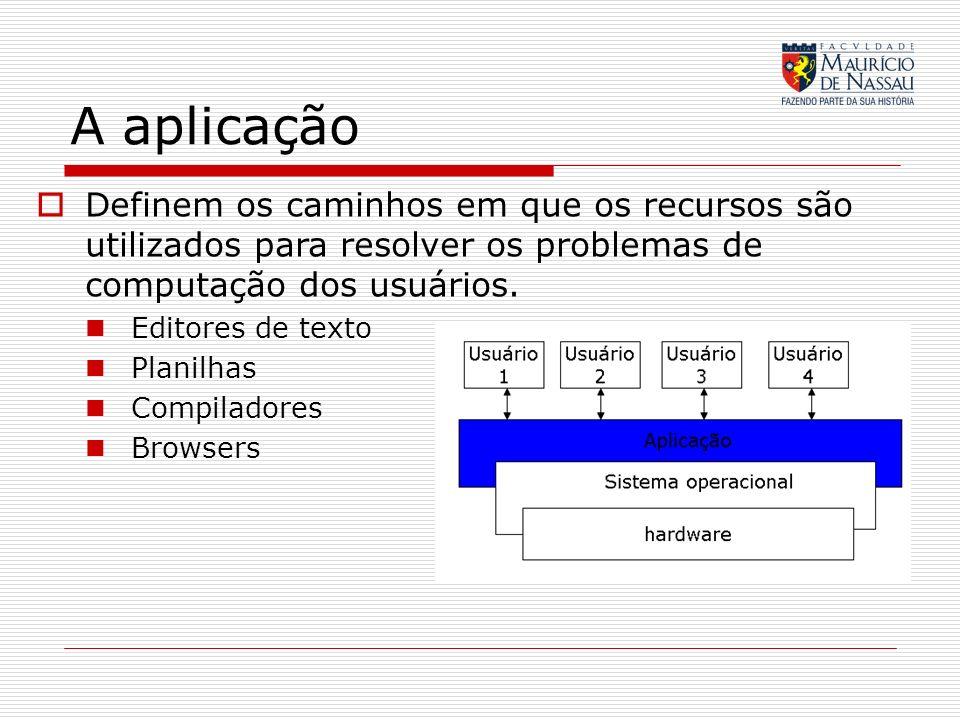 A aplicação Definem os caminhos em que os recursos são utilizados para resolver os problemas de computação dos usuários. Editores de texto Planilhas C