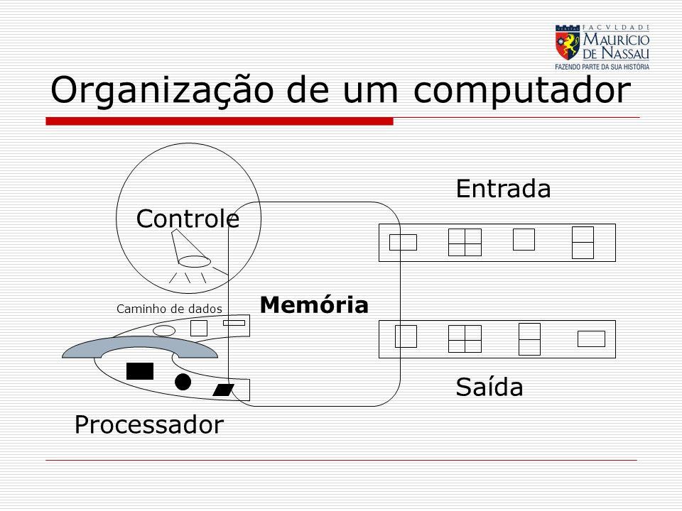 Organização de um computador Memória Controle Caminho de dados Processador Entrada Saída
