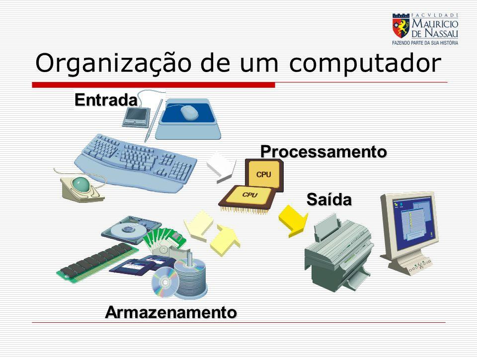 Organização de um computador Entrada Processamento Armazenamento Saída