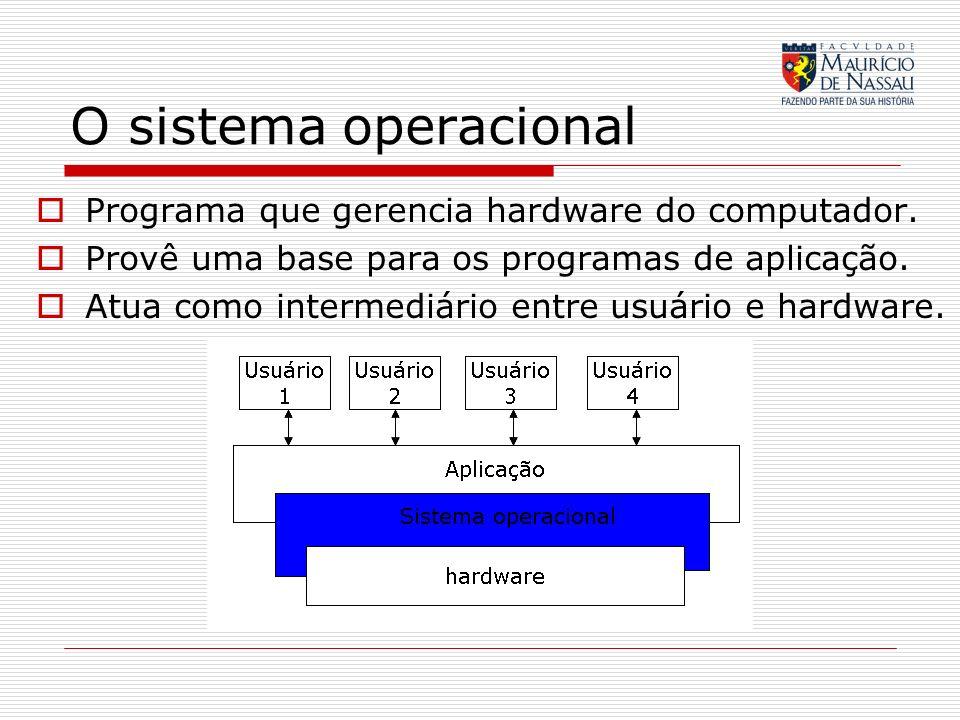 O sistema operacional Programa que gerencia hardware do computador. Provê uma base para os programas de aplicação. Atua como intermediário entre usuár