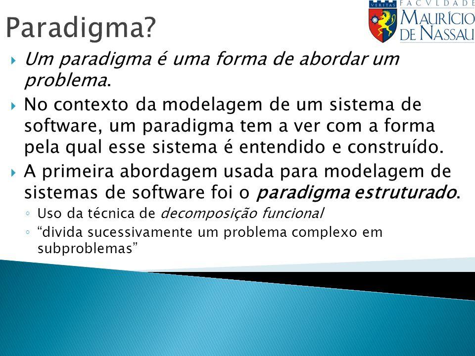Paradigma? Um paradigma é uma forma de abordar um problema. No contexto da modelagem de um sistema de software, um paradigma tem a ver com a forma pel