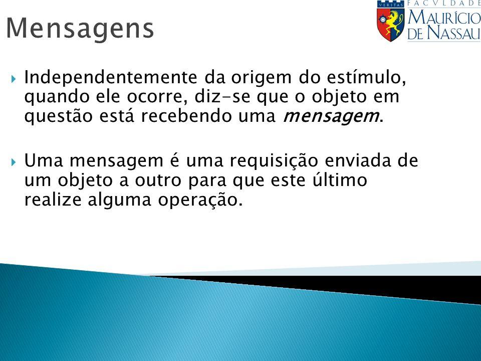 Mensagens Independentemente da origem do estímulo, quando ele ocorre, diz-se que o objeto em questão está recebendo uma mensagem. Uma mensagem é uma r