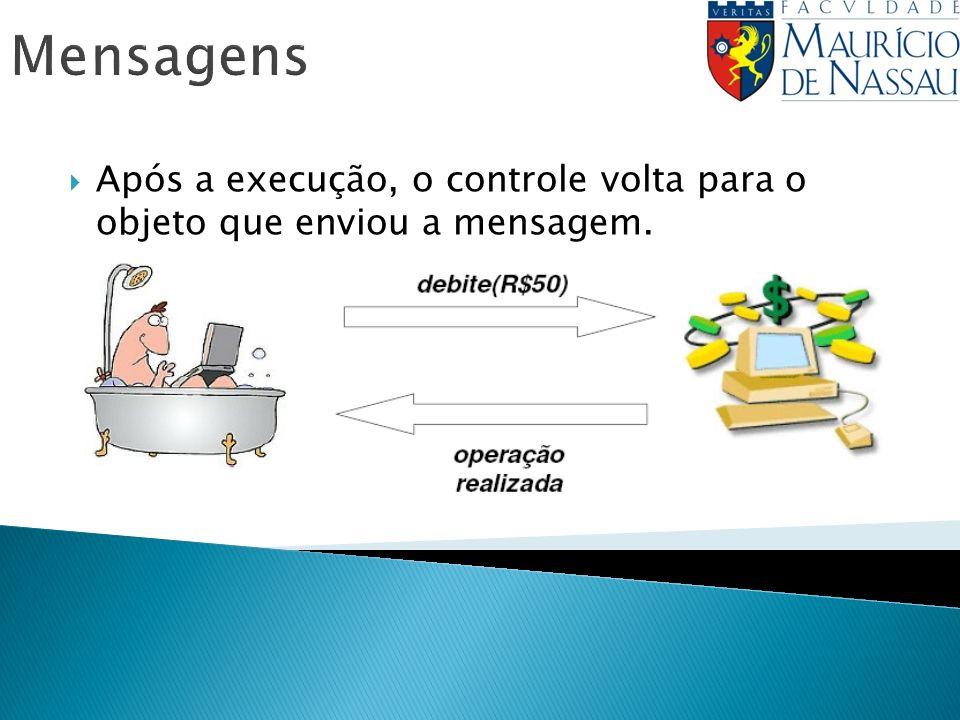 Mensagens Após a execução, o controle volta para o objeto que enviou a mensagem.