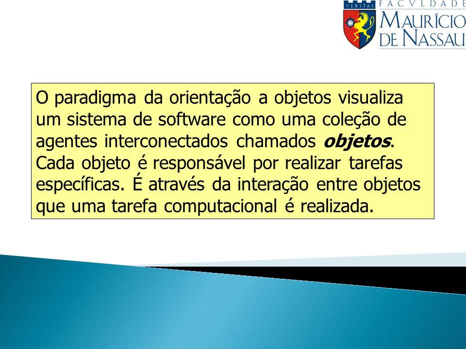 O paradigma da orientação a objetos visualiza um sistema de software como uma coleção de agentes interconectados chamados objetos. Cada objeto é respo