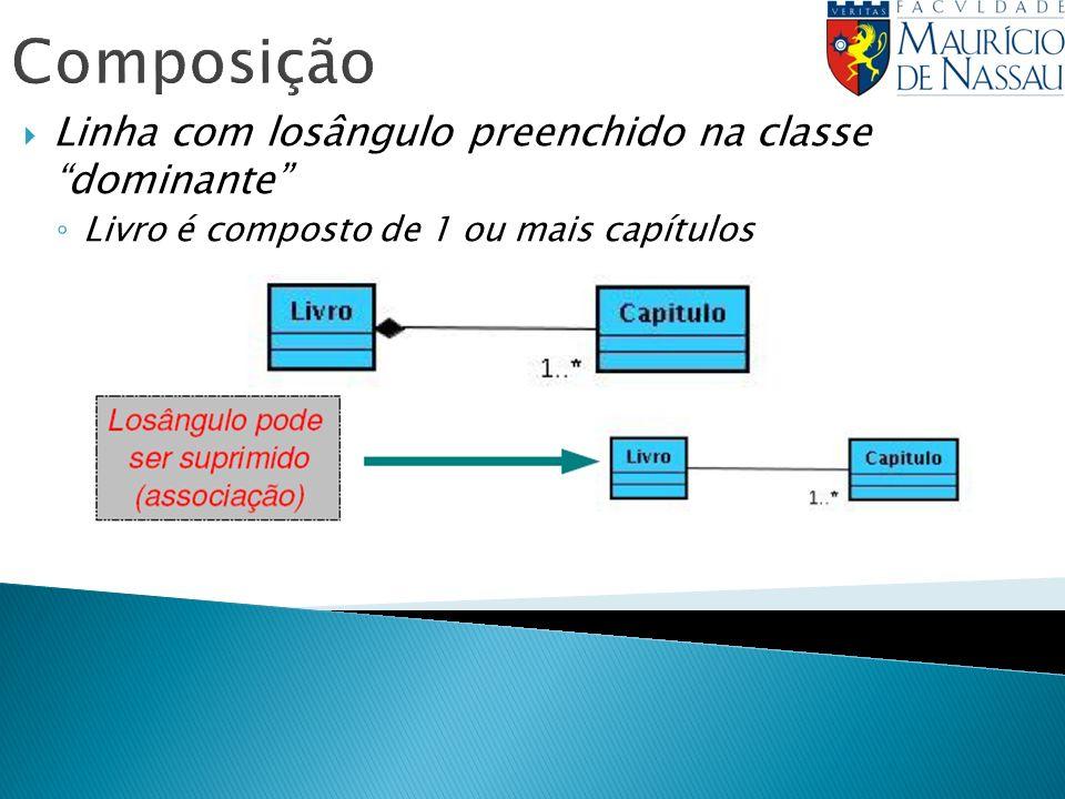 Composição Linha com losângulo preenchido na classe dominante Livro é composto de 1 ou mais capítulos
