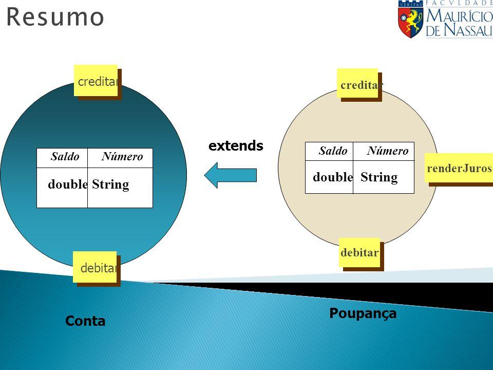 Resumo Número Saldo String double creditar debitar Número Saldo Stringdouble creditar debitar renderJuros extends Conta Poupança