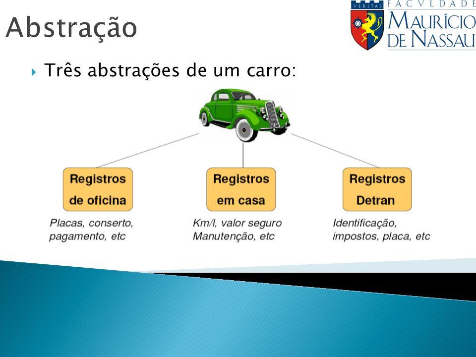 Três abstrações de um carro: