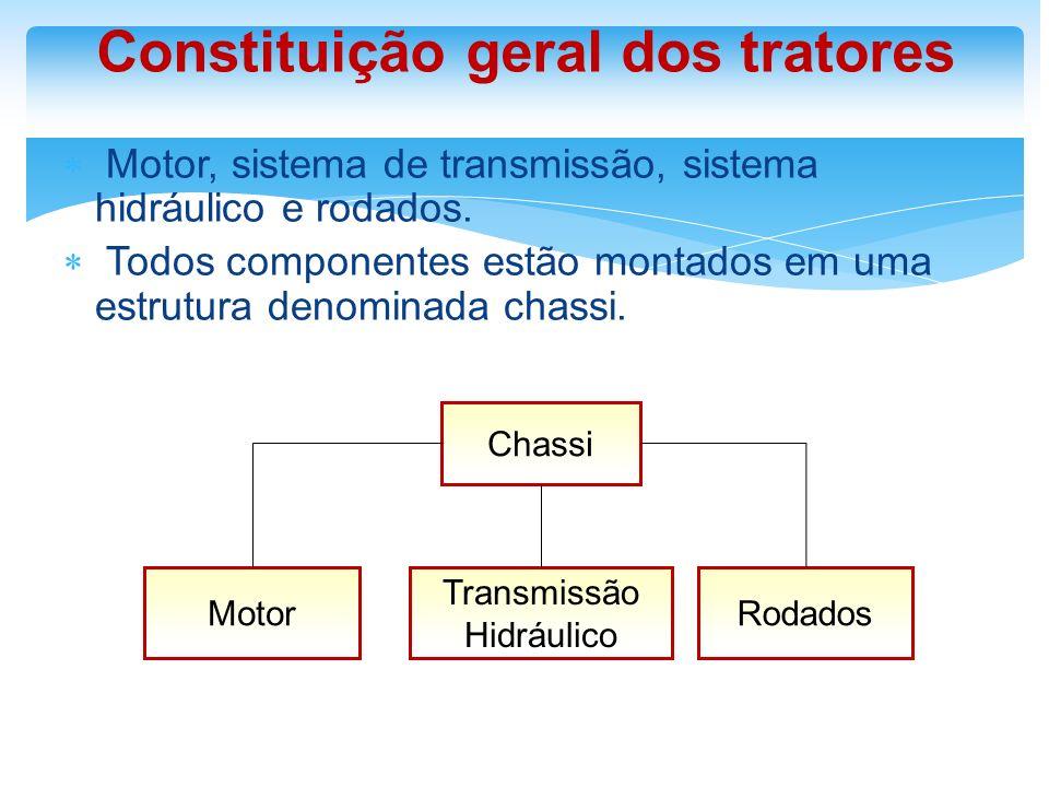 Motor, sistema de transmissão, sistema hidráulico e rodados. Todos componentes estão montados em uma estrutura denominada chassi. Constituição geral d