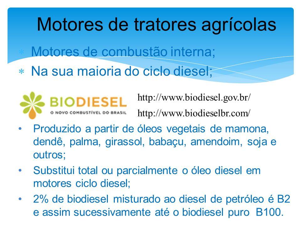 Motores de combustão interna; Na sua maioria do ciclo diesel; Motores de tratores agrícolas http://www.biodiesel.gov.br/ http://www.biodieselbr.com/ P