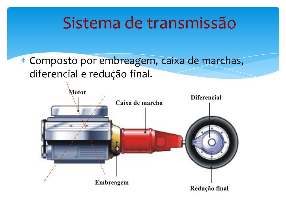 Composto por embreagem, caixa de marchas, diferencial e redução final. Sistema de transmissão