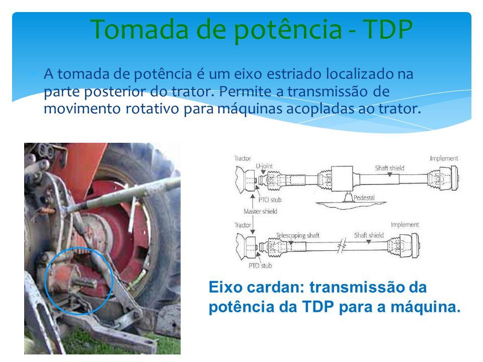 A tomada de potência é um eixo estriado localizado na parte posterior do trator. Permite a transmissão de movimento rotativo para máquinas acopladas a