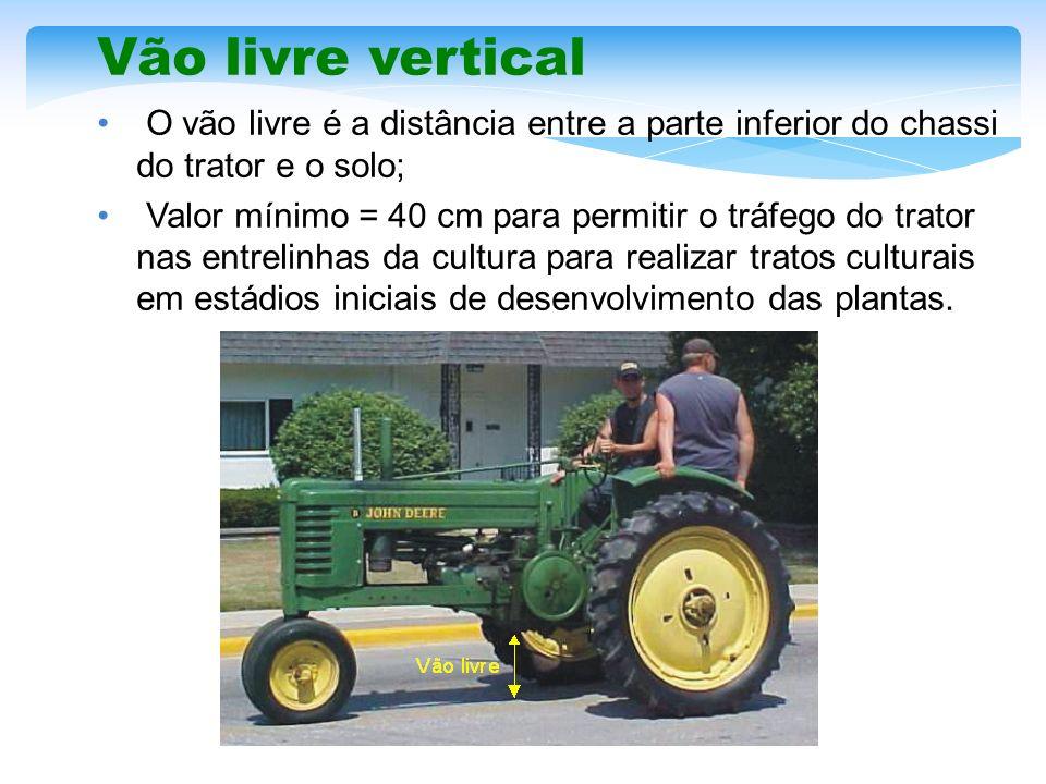 Vão livre vertical O vão livre é a distância entre a parte inferior do chassi do trator e o solo; Valor mínimo = 40 cm para permitir o tráfego do trat