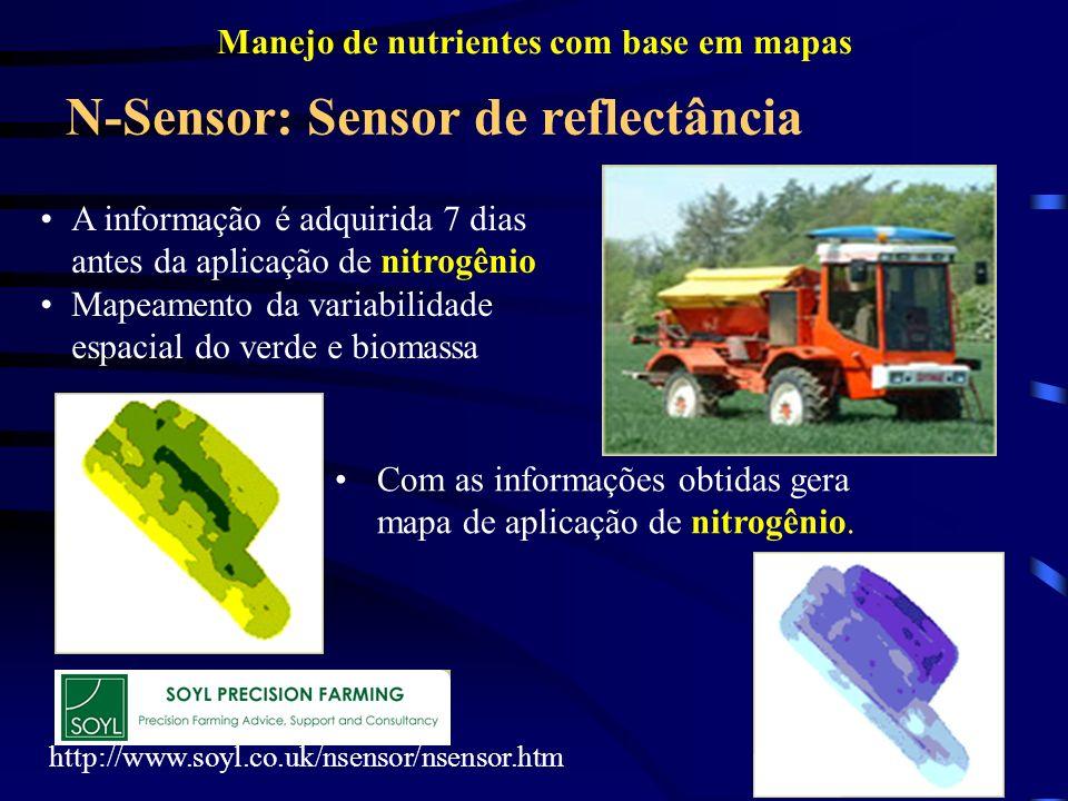 N-Sensor: Sensor de reflectância Com as informações obtidas gera mapa de aplicação de nitrogênio. A informação é adquirida 7 dias antes da aplicação d