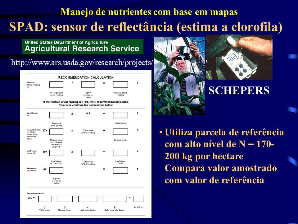 SPAD: sensor de reflectância (estima a clorofila) Manejo de nutrientes com base em mapas http://www.ars.usda.gov/research/projects/ Utiliza parcela de