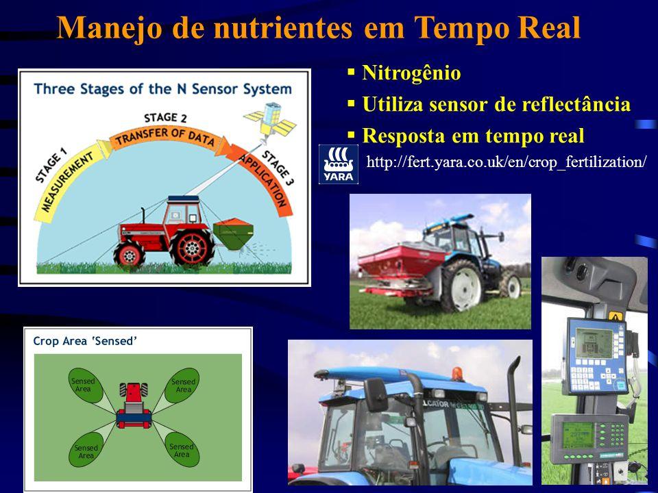 Manejo de nutrientes em Tempo Real Nitrogênio Utiliza sensor de reflectância Resposta em tempo real http://fert.yara.co.uk/en/crop_fertilization/