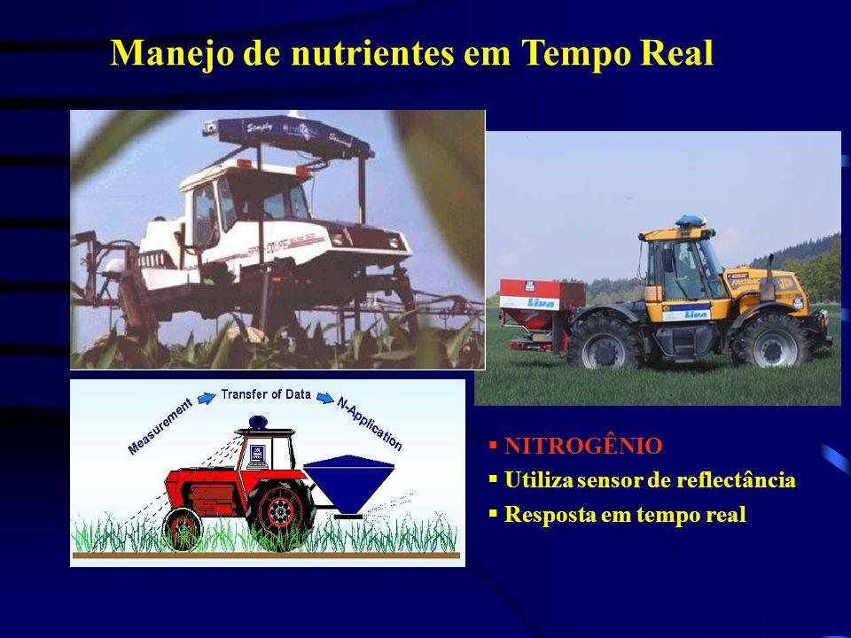 Manejo de nutrientes em Tempo Real NITROGÊNIO Utiliza sensor de reflectância Resposta em tempo real