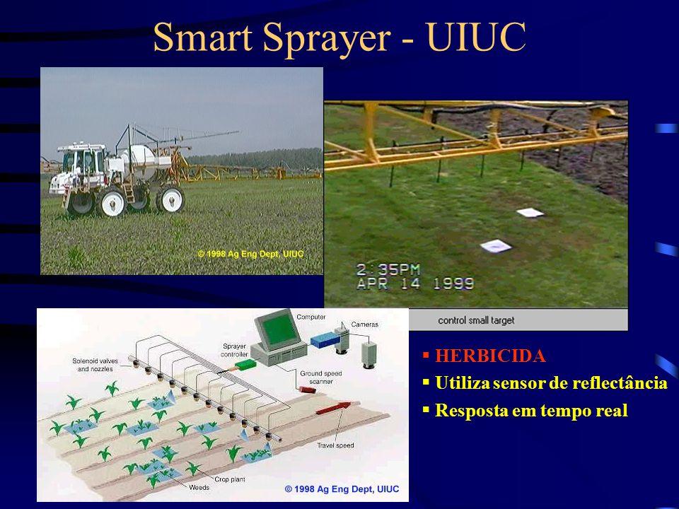 Smart Sprayer - UIUC HERBICIDA Utiliza sensor de reflectância Resposta em tempo real