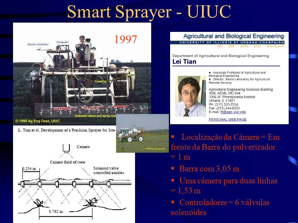 Smart Sprayer - UIUC Localização da Câmera = Em frente da Barra do pulverizador = 1 m Barra com 3,05 m Uma câmera para duas linhas = 1,53 m Controlado