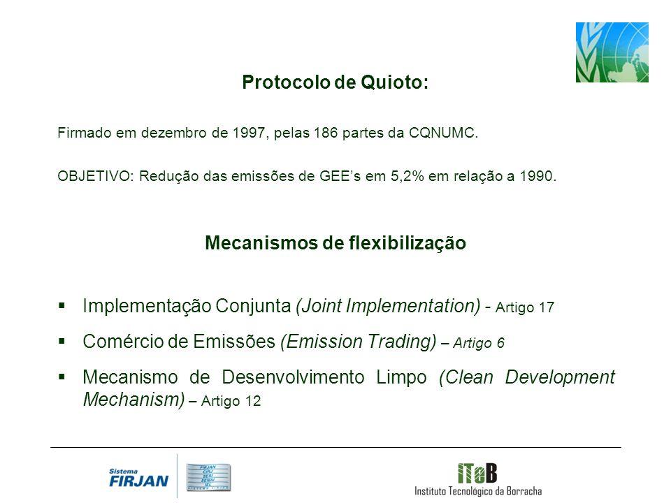Protocolo de Quioto: Firmado em dezembro de 1997, pelas 186 partes da CQNUMC. OBJETIVO: Redução das emissões de GEEs em 5,2% em relação a 1990. Mecani