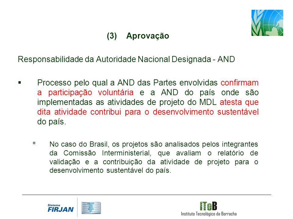 Aprovação Responsabilidade da Autoridade Nacional Designada - AND Processo pelo qual a AND das Partes envolvidas confirmam a participação voluntária e