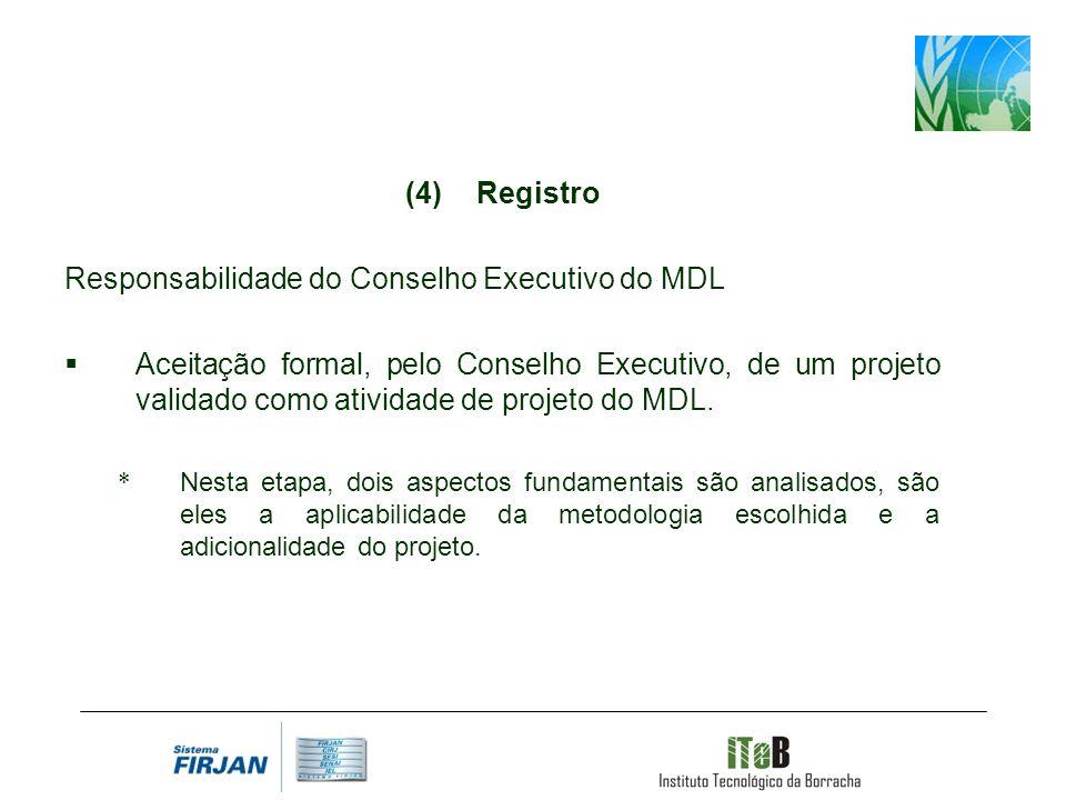 Registro Responsabilidade do Conselho Executivo do MDL Aceitação formal, pelo Conselho Executivo, de um projeto validado como atividade de projeto do MDL.