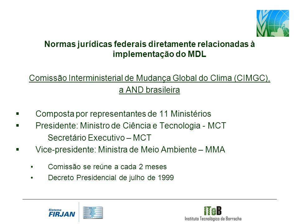 Normas jurídicas federais diretamente relacionadas à implementação do MDL Comissão Interministerial de Mudança Global do Clima (CIMGC), a AND brasilei