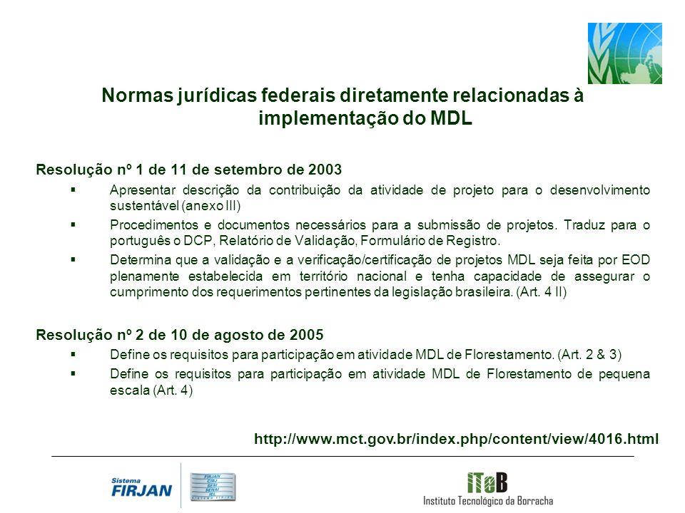 Normas jurídicas federais diretamente relacionadas à implementação do MDL Resolução nº 1 de 11 de setembro de 2003 Apresentar descrição da contribuição da atividade de projeto para o desenvolvimento sustentável (anexo III) Procedimentos e documentos necessários para a submissão de projetos.