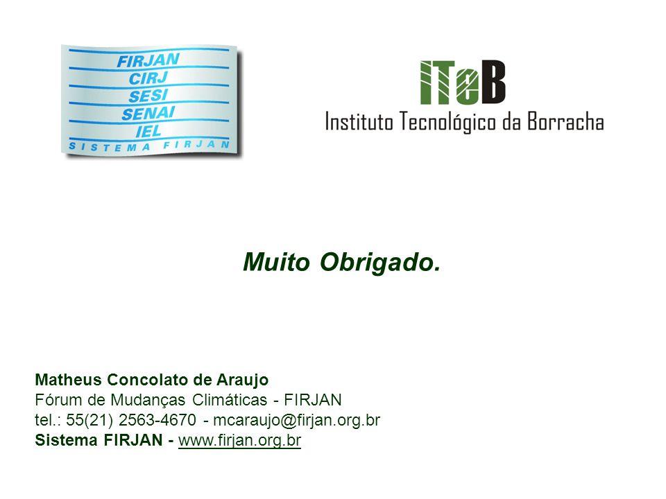 Matheus Concolato de Araujo Fórum de Mudanças Climáticas - FIRJAN tel.: 55(21) 2563-4670 - mcaraujo@firjan.org.br Sistema FIRJAN - www.firjan.org.br Muito Obrigado.