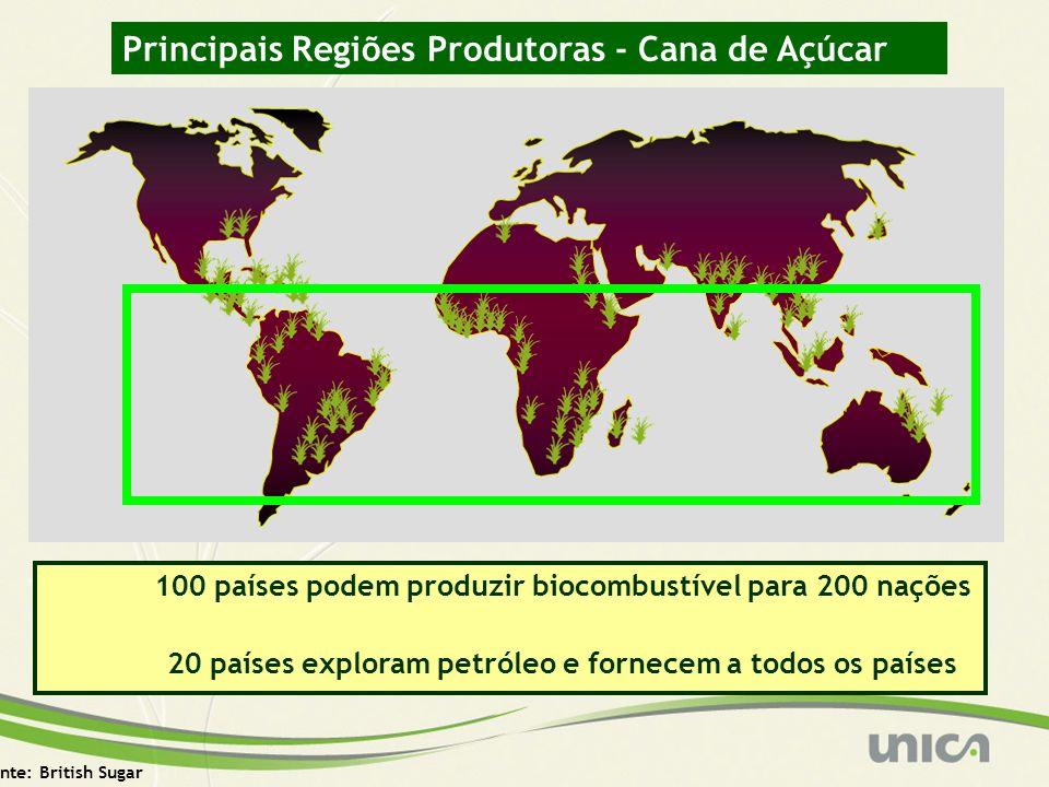 Milhões de hectares (2007 e ) % do total % das terras aráveis BRASIL851 TOTAL DE TERRAS ARÁVEIS354,8 1.