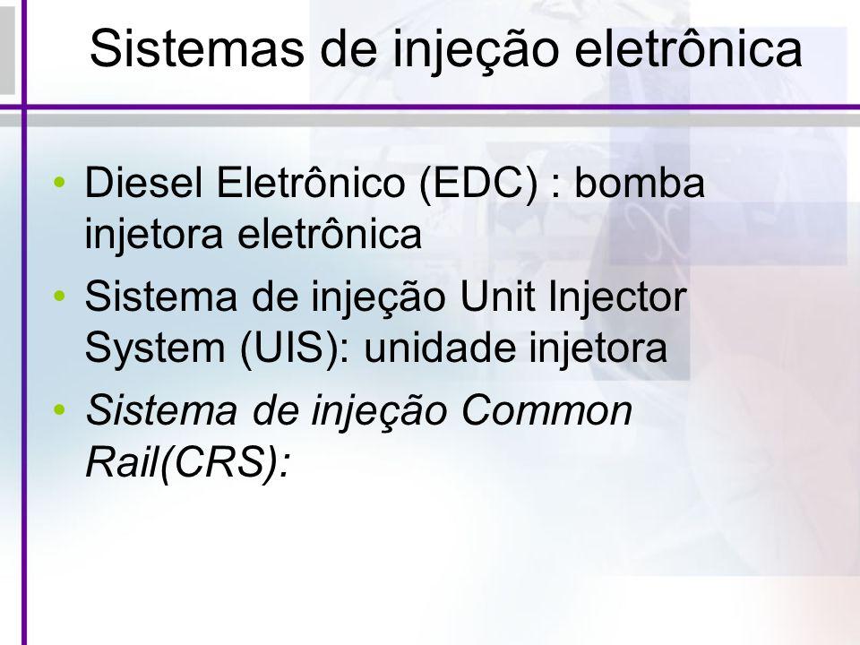 Sistemas de injeção eletrônica Diesel Eletrônico (EDC) : bomba injetora eletrônica Sistema de injeção Unit Injector System (UIS): unidade injetora Sistema de injeção Common Rail(CRS):