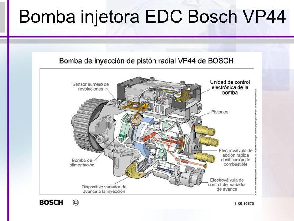 Bomba injetora EDC Bosch VP44