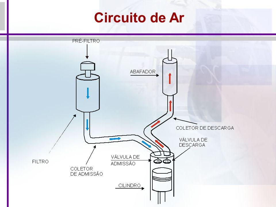 Circuito de Ar
